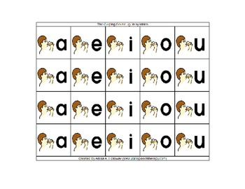 Speech Sounds in Syllables
