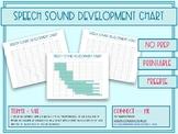 Speech Sounds of Development Chart