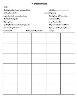 Speech Stickers and Speech Activity Record Chart