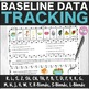Speech Therapy Articulation Baseline Data