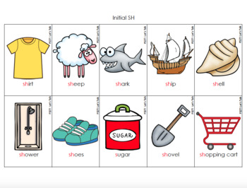 Articulation Cards for Later Developing Sounds