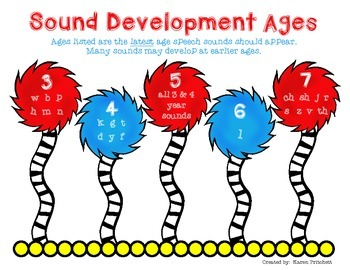 Image result for speech sound development chart karen pritchett