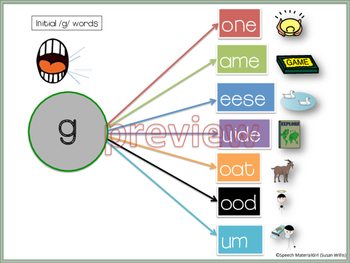 Speech Therapy Articulation /g/ graphic organizer initial medial final visual