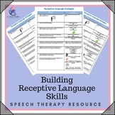 Speech Therapy: Building Receptive Language Skills - 1 page tip sheet!