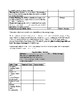 Speech Therapy-CASL-2 Evaluation Report Template