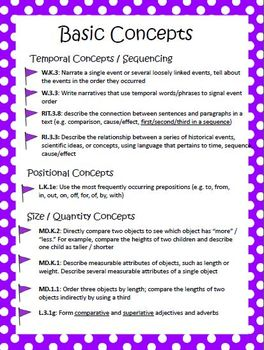 Speech Therapy: Common Core Standards By Goal Area