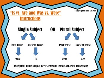 Speech Therapy Freebie- Is/Are/Was/Were Flow Chart