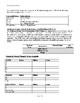 Speech Therapy Goldman Fristoe Test of Articulation (GFTA-3) Report Template