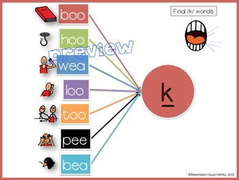 Speech Therapy /K/ Articulation VISUAL AUTISM SPECIAL ED Cue Graphic Organizer