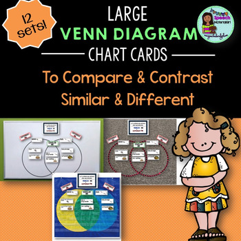 Speech Therapy LARGE Venn Diagram Cards Compare Contrast S