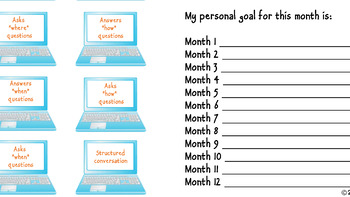 Speech Therapy Goal Tracking - Wh Questions
