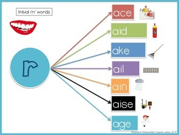 Speech Therapy Pre-vocalic Initial /r/ graphic organizers visual & flash cards