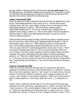 Speech Therapy Preschool Language Scale-5 Comprehensive Evaluation Report