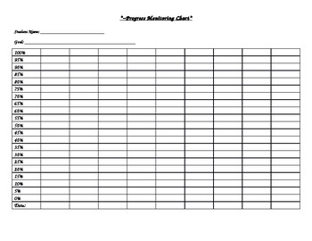 Speech Therapy Progress Monitoring Charts - 2 Styles