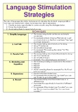 Speech Therapy Resource - Language Stimulation Strategies and Activities