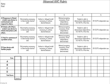 Speech Therapy Rubrics - Expansion Pack {data collection & progress monitoring}