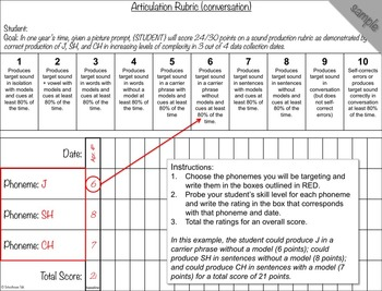 Speech Therapy Rubrics {for data collection and progress monitoring}