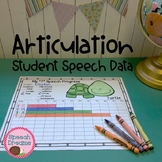 Speech Therapy STUDENT Data | Tracking Forms | Progress Monitoring