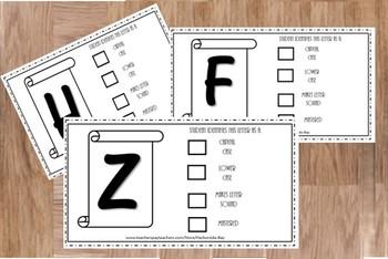 Identifying the Alphabet