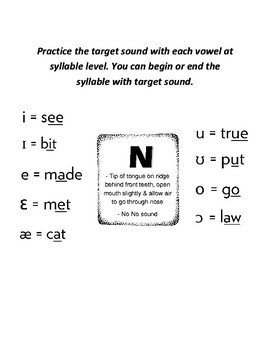 Speech Therapy: Sounds in Syllables