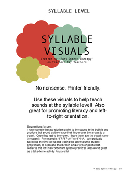 Speech Therapy: Syllable Level Articulation Visuals (All Consonants)
