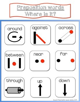 Speech Therapy Visual Aid for PREPOSITIONS BASIC CONCEPTS autism special ed