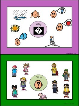 Speech Therapy WH-QUESTION Visual Prompt Who What Where When Why Autism