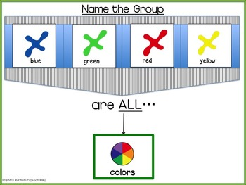 Speech Therapy What Does Not Belong Name the Group Category Visual Support