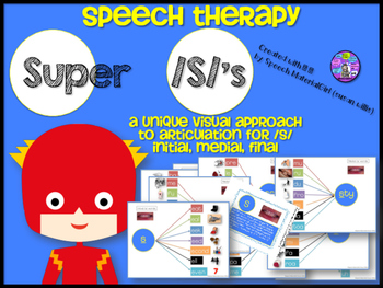 Speech Therapy /s/ articulation VISUAL graphic organizer i
