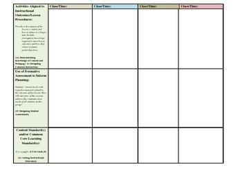 Speech and Language Classroom Lesson Plans Aligned with the Danielson Framework