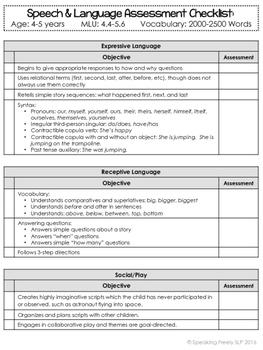 Speech & Language Developmental Checklist: Infant to 5 Years