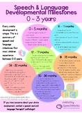 Speech and Language Developmental Milestones 0-3 years