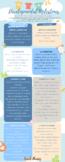 Speech and Language Developmental Milestones Birth to Two