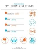 Speech and Language Developmental Milestones & Red Flags (A K-3 Teacher Guide)