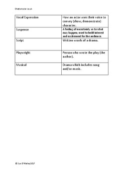 Speech and Language Drama Vocabulary Session age 11 to 16 years
