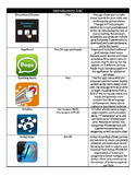 Speech and Language--Free & Affordable Introductory AAC Apps