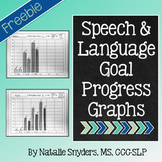Speech and Language Goal Progress Graphs for SLPs