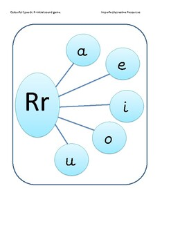 Speech and Language Initial 'R' resources linked to Colourful Semantics