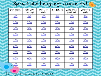 Speech and Language Interactive Game (Jeopardy style)
