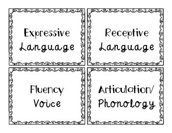 Speech and Language Organization Labels for Materials