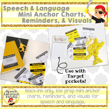 Speech and Language Mini Anchor Charts, Visuals, & Reminders: Editable, No Prep