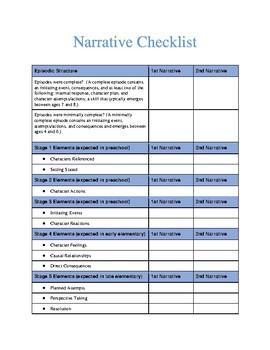 Speech and Language Narrative Assessment Chart