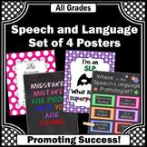 Where is the Speech Language Pathologist Sign, SLP Posters SET