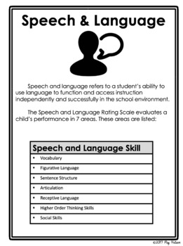 Speech and Language Rating Scale-Editable