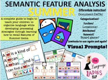 speech and language summer activities bundle by the language ladies slp. Black Bedroom Furniture Sets. Home Design Ideas