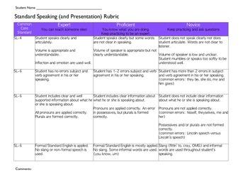 Speech and Presentation Rubric
