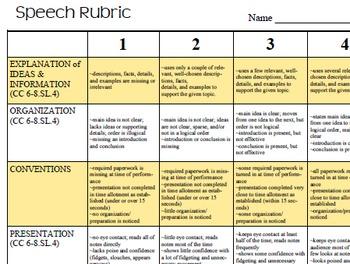 Speech and Public Speaking Unit