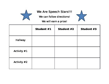 Speech behavior management