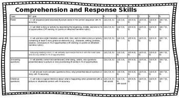 Speech therapy goals by TEK