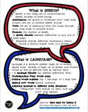 Speech vs Language - Parent Handout